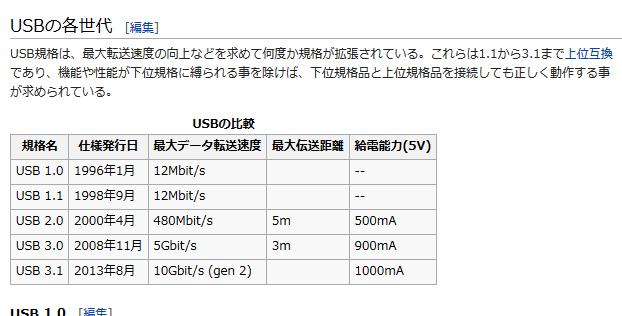 2015-05-07_USB規格wiki