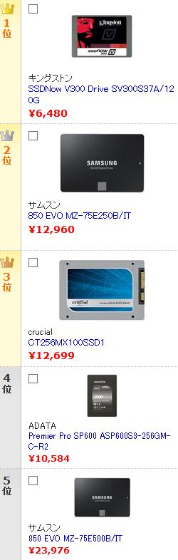 20150507SSDkakakucom