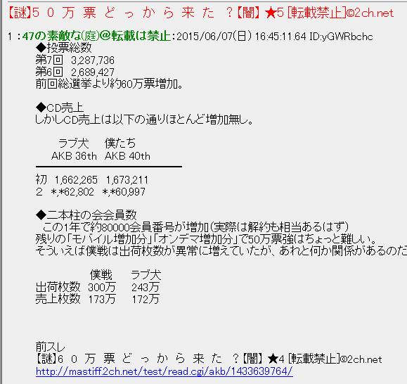 2015総選挙ヤラセネタ1
