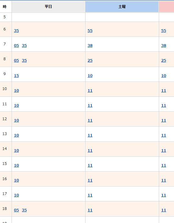 相武台からバス時刻表