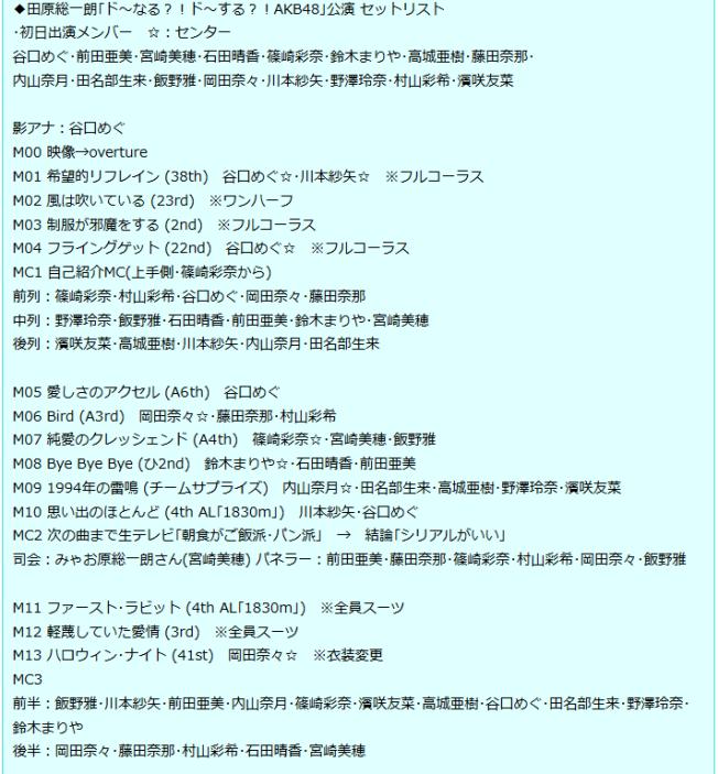 田原総一朗公演セトリ