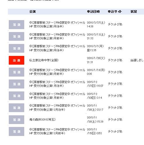 原宿駅前ステージエントリー履歴
