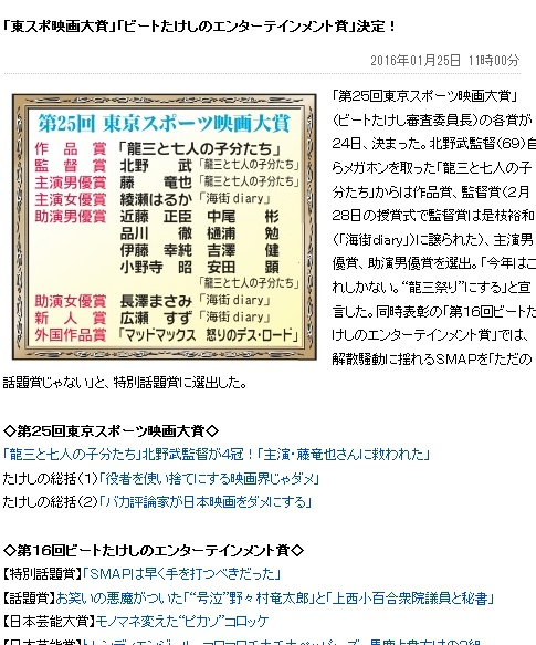 第25回 東京スポーツ映画大賞 授賞式info