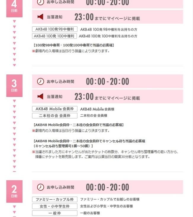 AKB48劇場抽選ルール